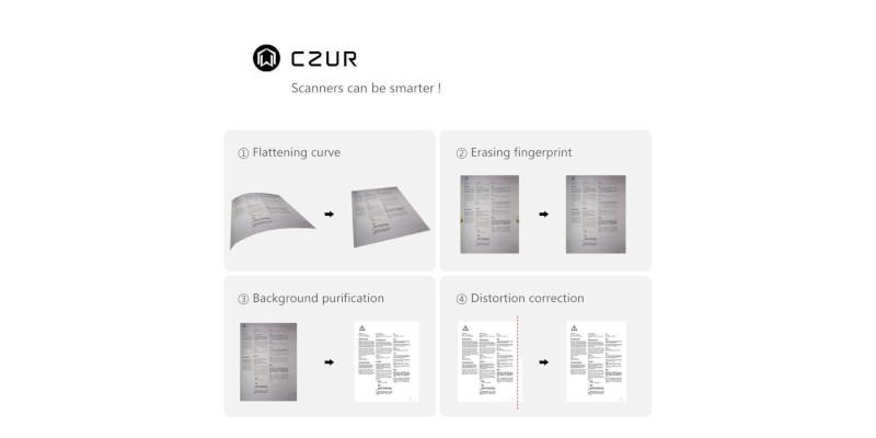 CZUR ET16 Plus Scanner4